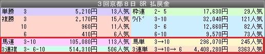 京都08R-3