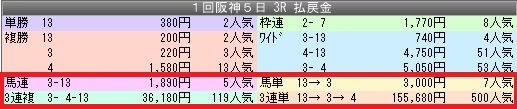 1阪神3配当
