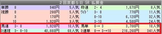 2京都5配当