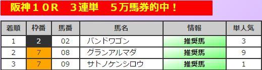 2阪神10