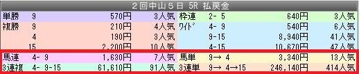 3中京5配当