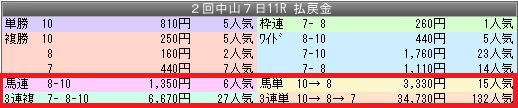 3中山11配当