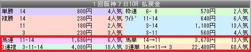 3阪神10配当