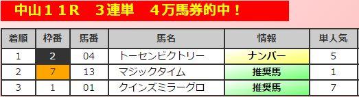 5中山11