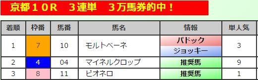 6京都10
