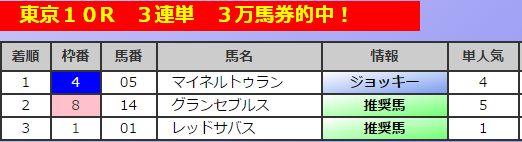 9東京10