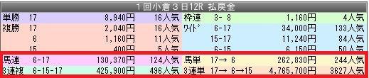0小倉12R2