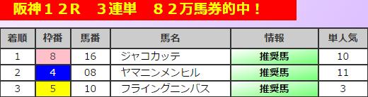 1阪神12R