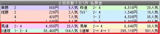 2京都12R2