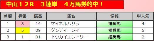 5中山12